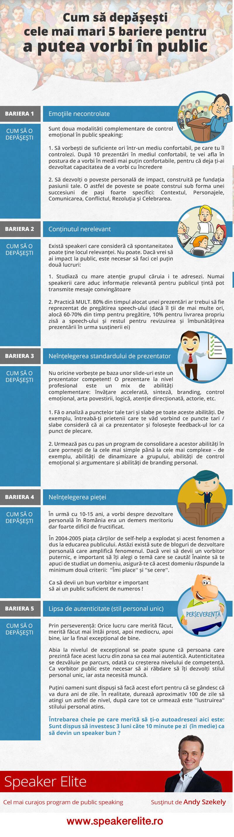 infografic-andyszekely-vorbit-in-public