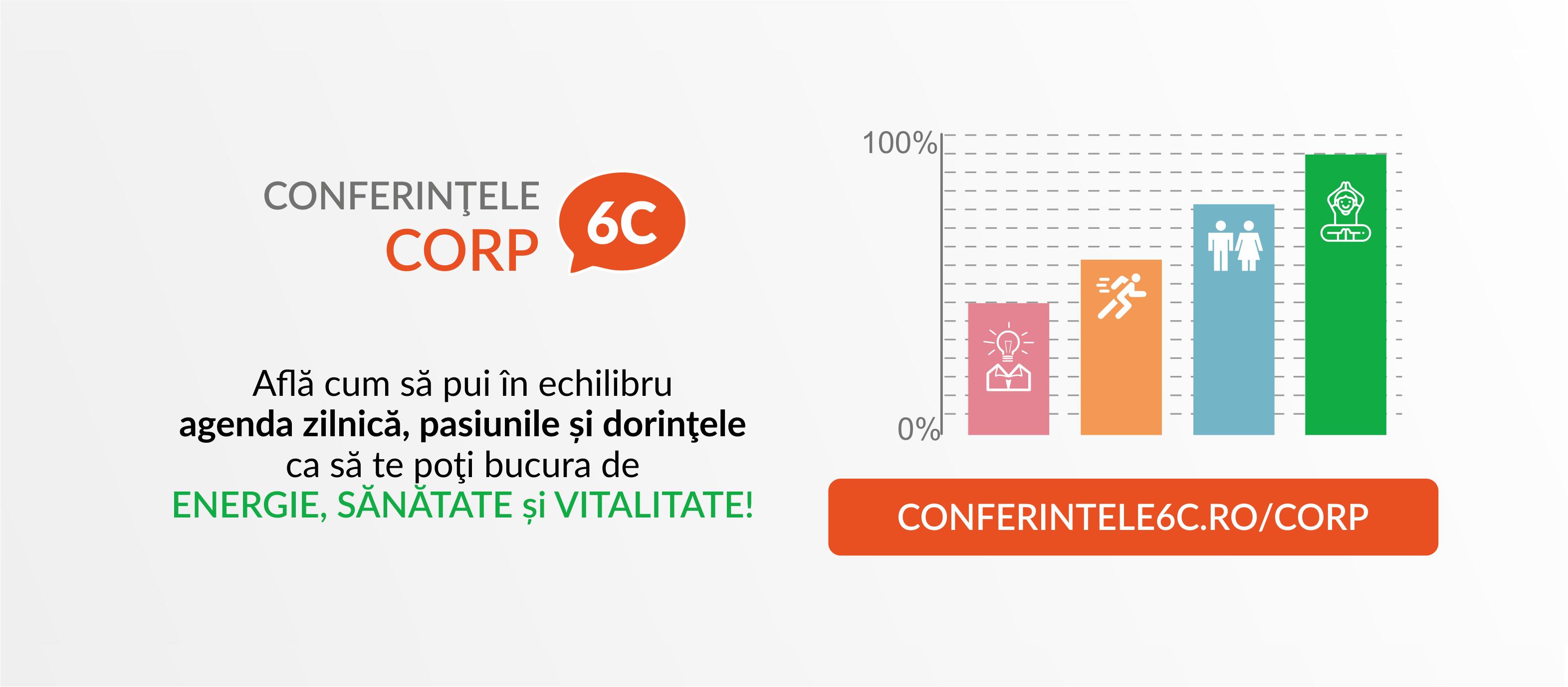 Conferinta 6C Corp! Armonizează-ți MINTEA, CORPUL și EMOȚIILE și bucură-te de ENERGIE, SĂNĂTATE și VITALITATE!